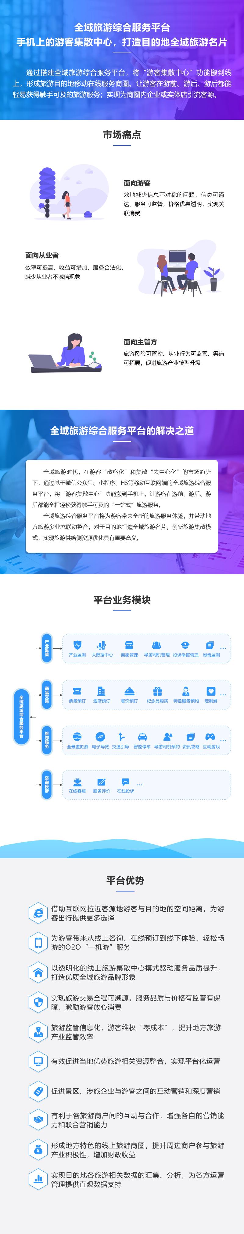 12778038_全域旅游綜合服務平臺