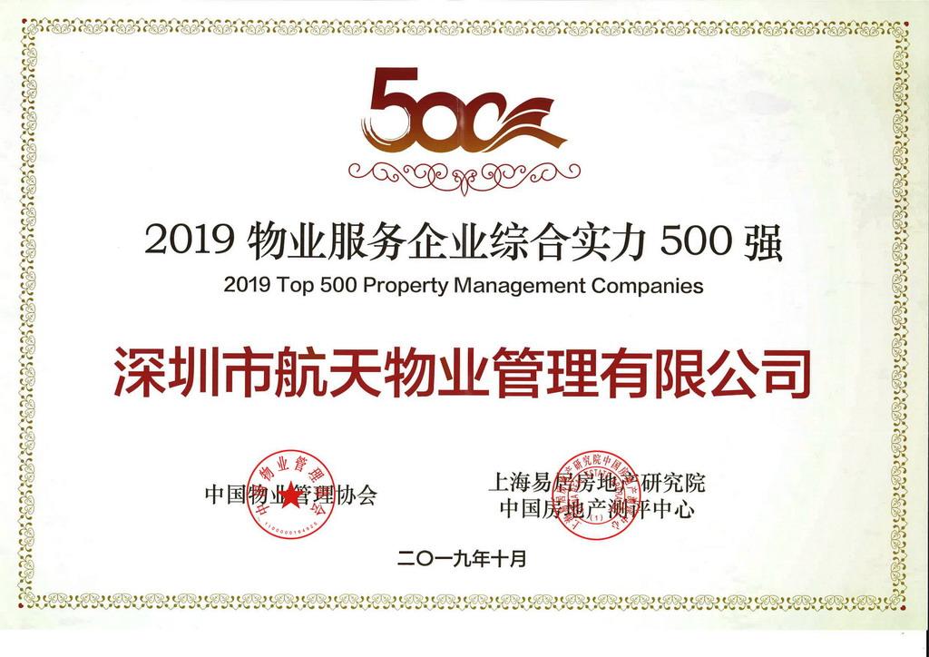 2019中物協500強