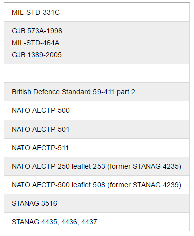 ESD300KV适用标准