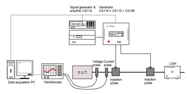 CS106CS114CS115CS116测试系统架构图