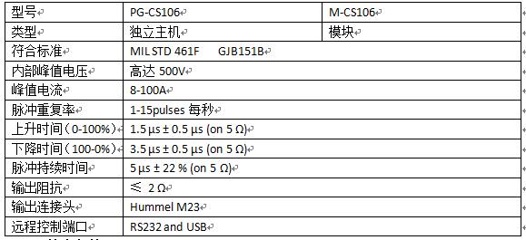 CS106脉冲源技术指标