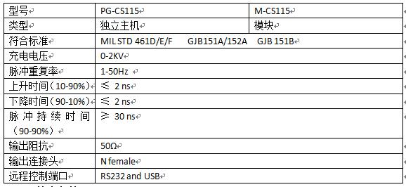 CS115脉冲源技术指标