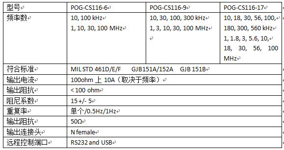 CS116脉冲源技术指标
