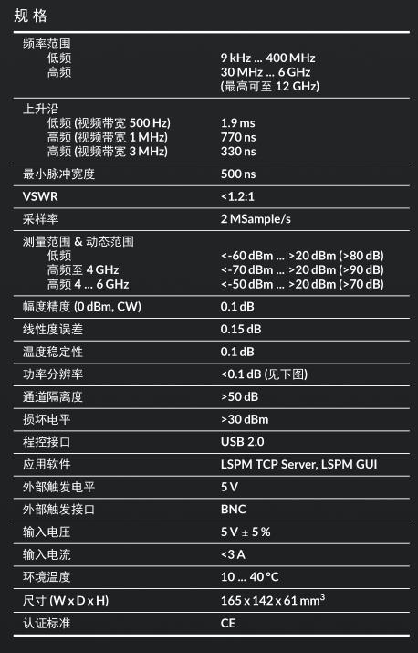 LSPM1.0三通道功率计技术指标