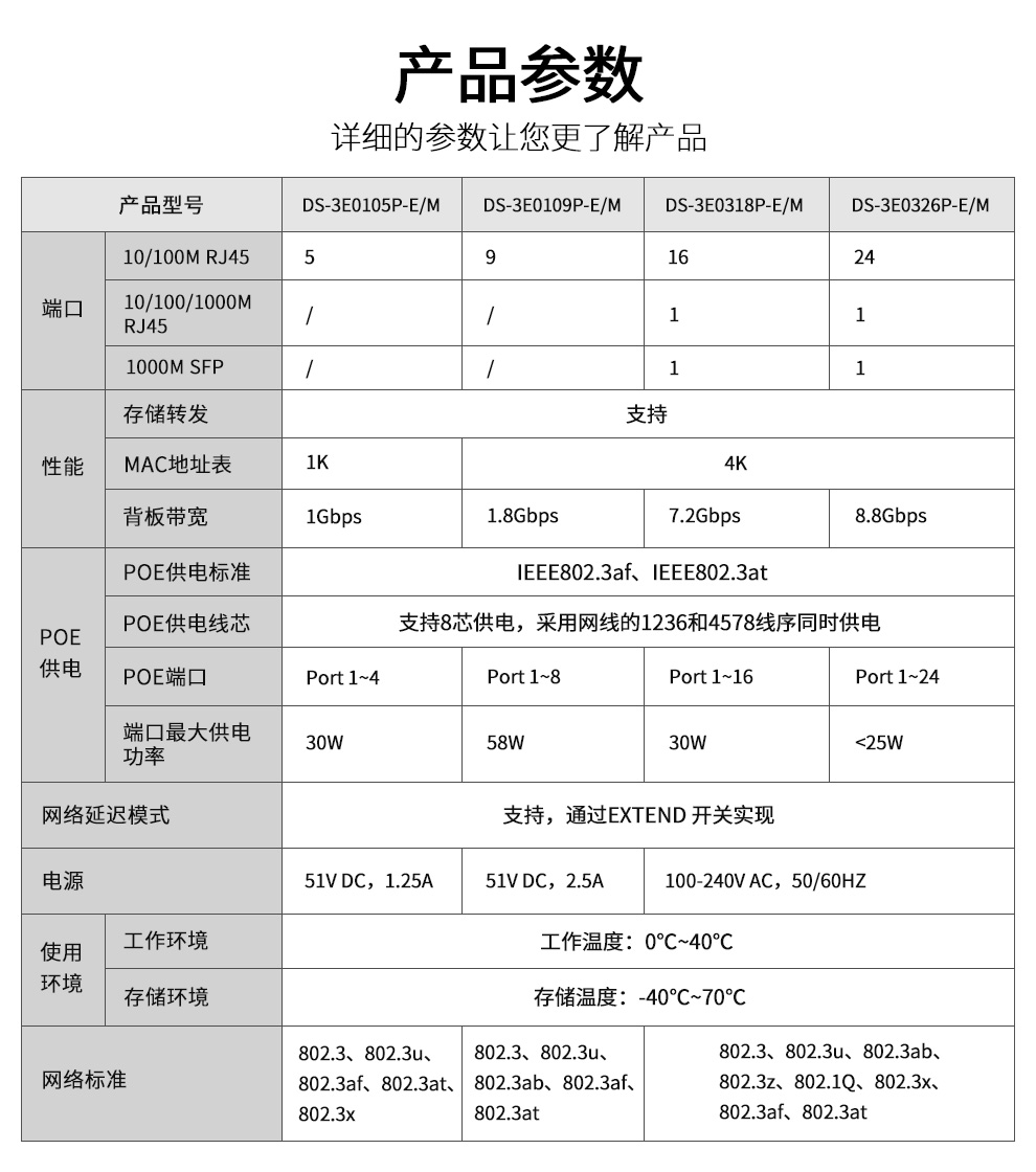 HK-SW-POE08