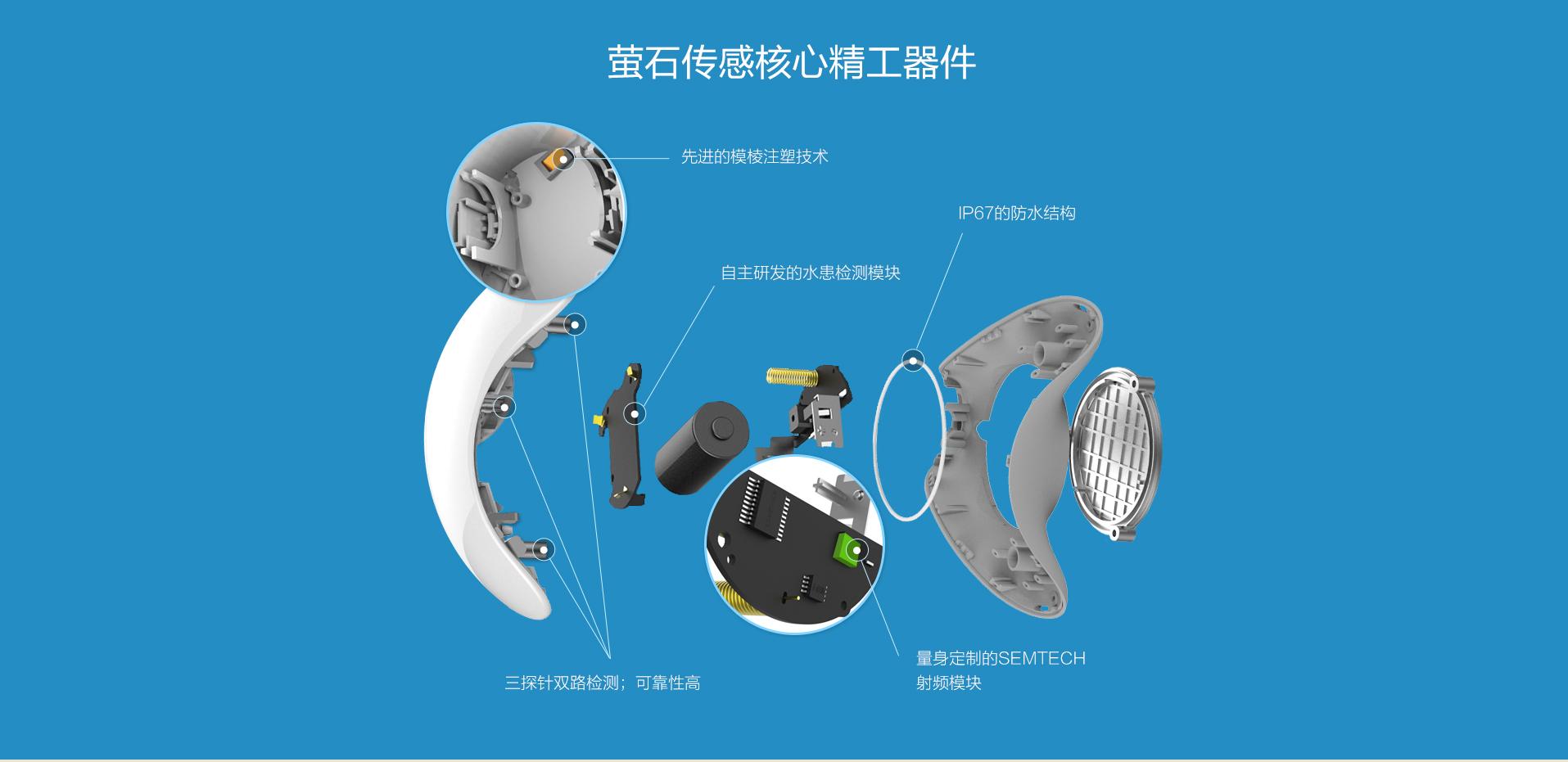 萤石T10无线水浸传感器_10