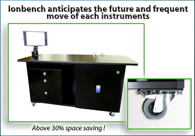 ms-bench-ionbench-mobility-space-saving