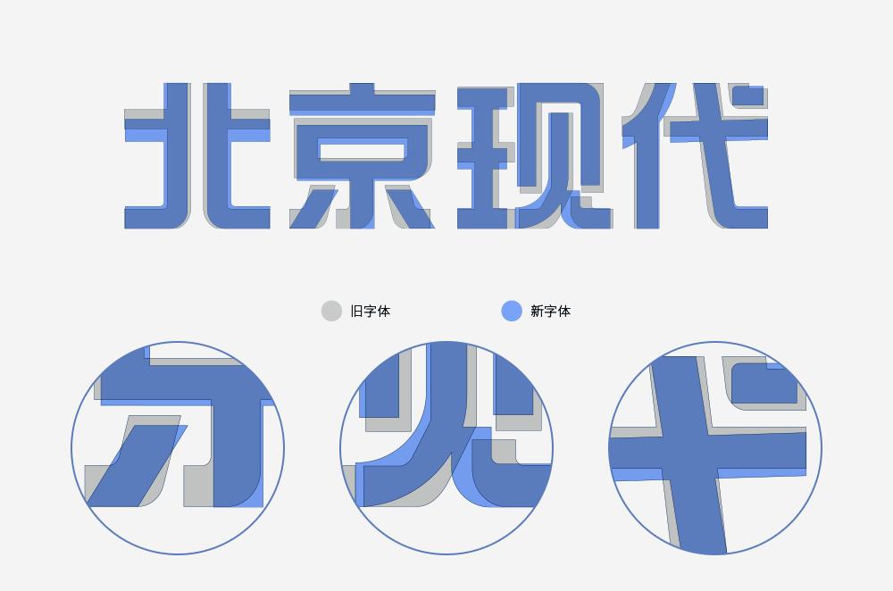 北京现代标志设计