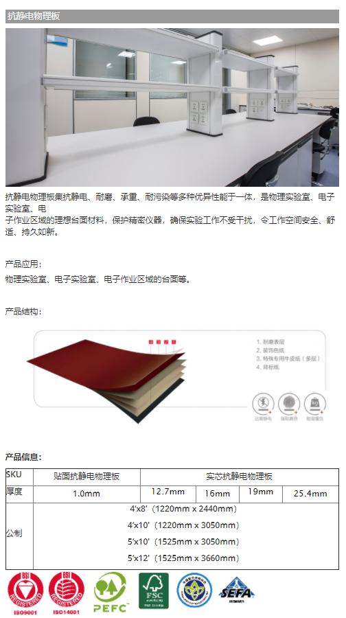 抗靜電物理板