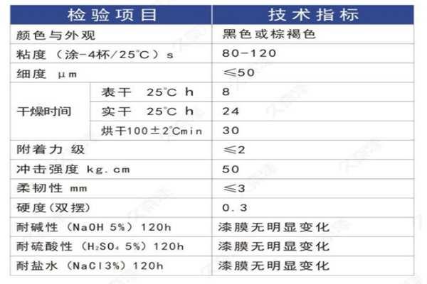 环氧煤沥青漆技术指标及基本参数配比