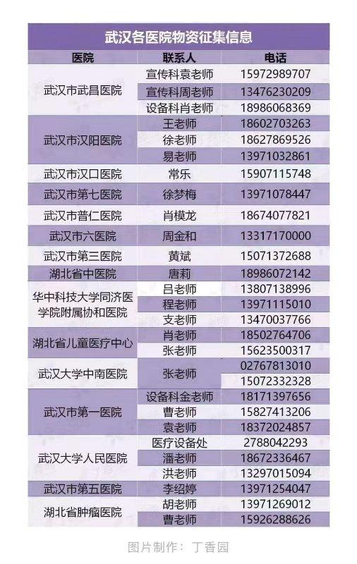 QQ图片20200125141300