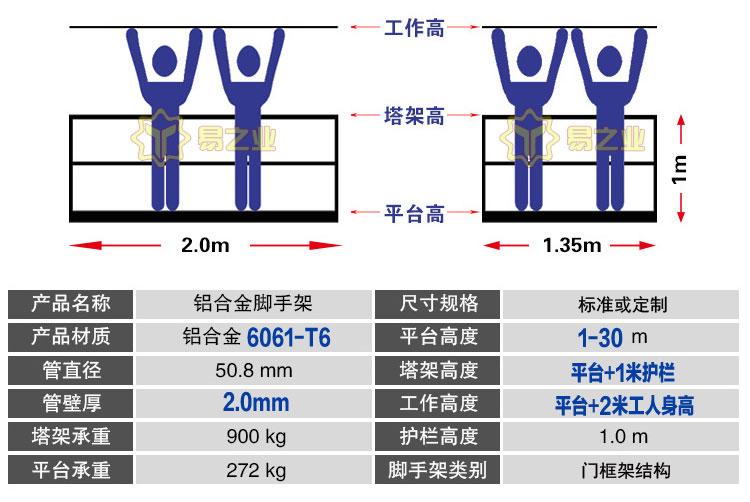 2017焊接铝合金脚手架-设计图-无水印_03