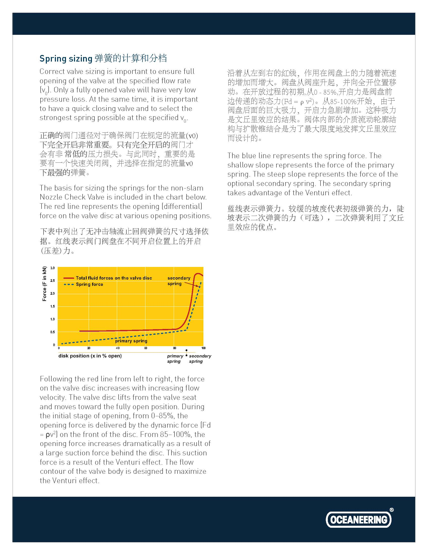 12Catalog-GraylocNozzleCheckValve-Chinese_页面_07