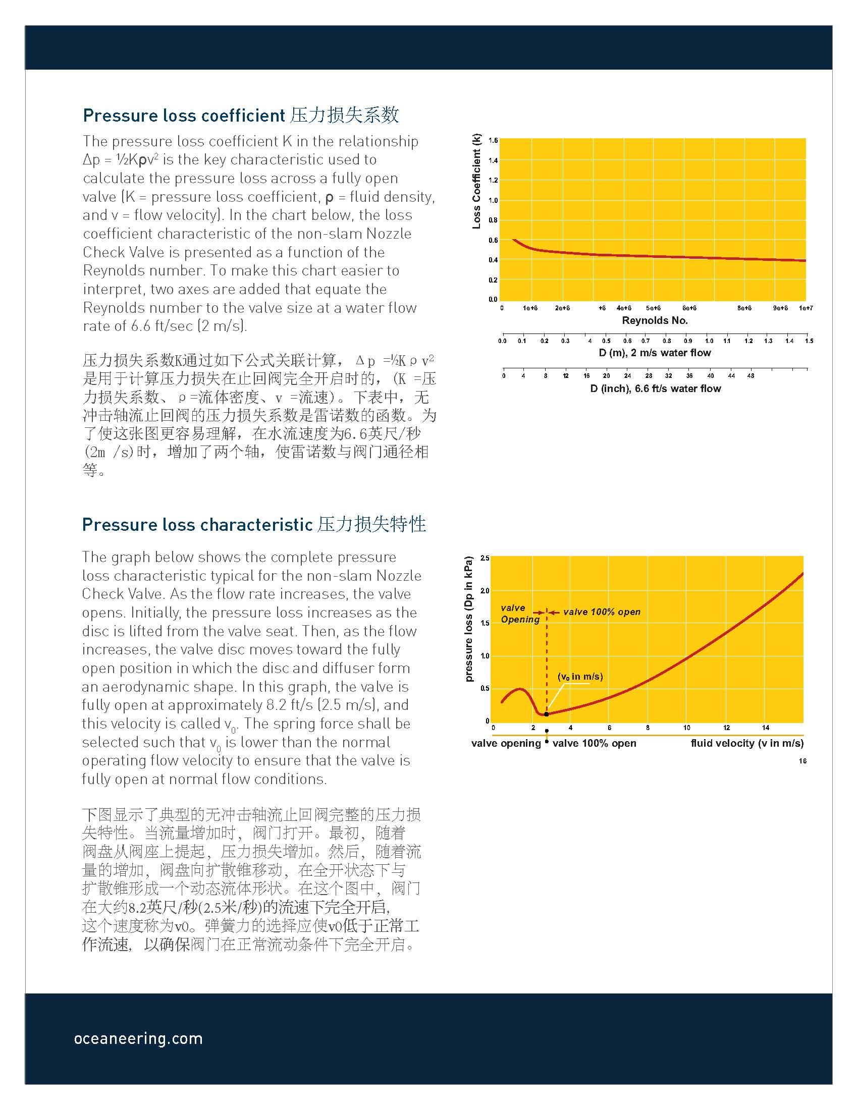 12Catalog-GraylocNozzleCheckValve-Chinese_页面_08