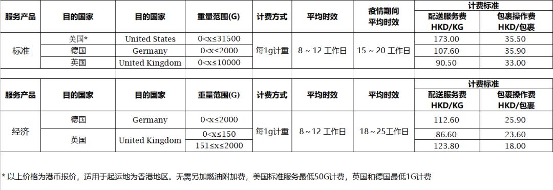 05.19跨境电商与数字02