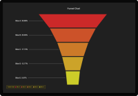 Funnel-Charts