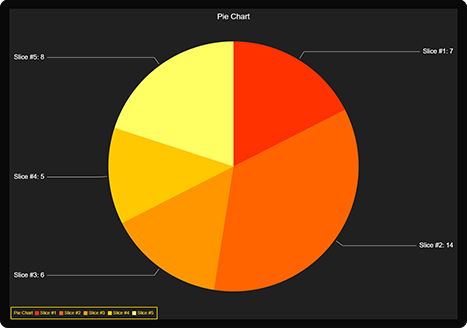 small_pie-chart