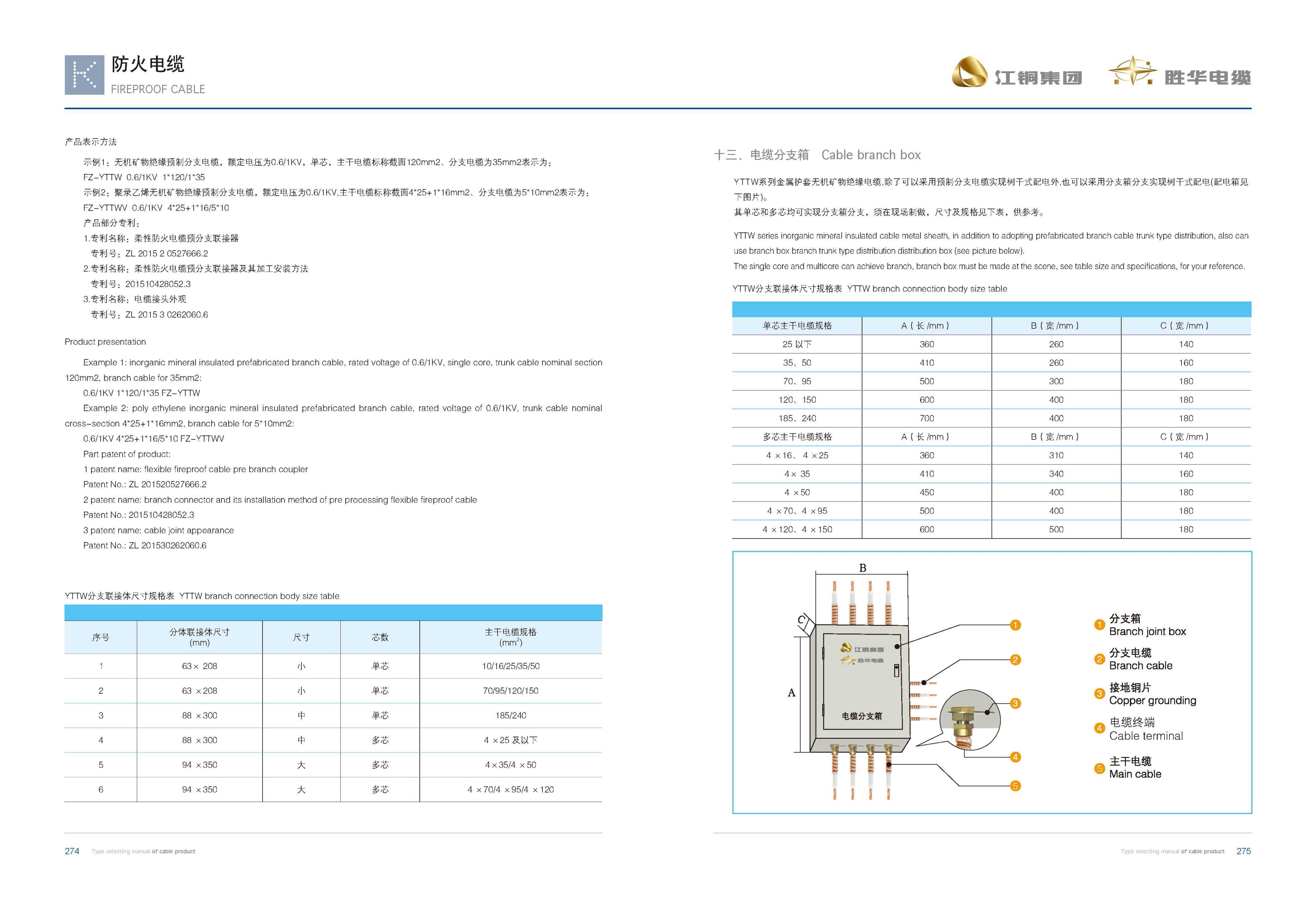 江铜胜华型号电子版2019-139