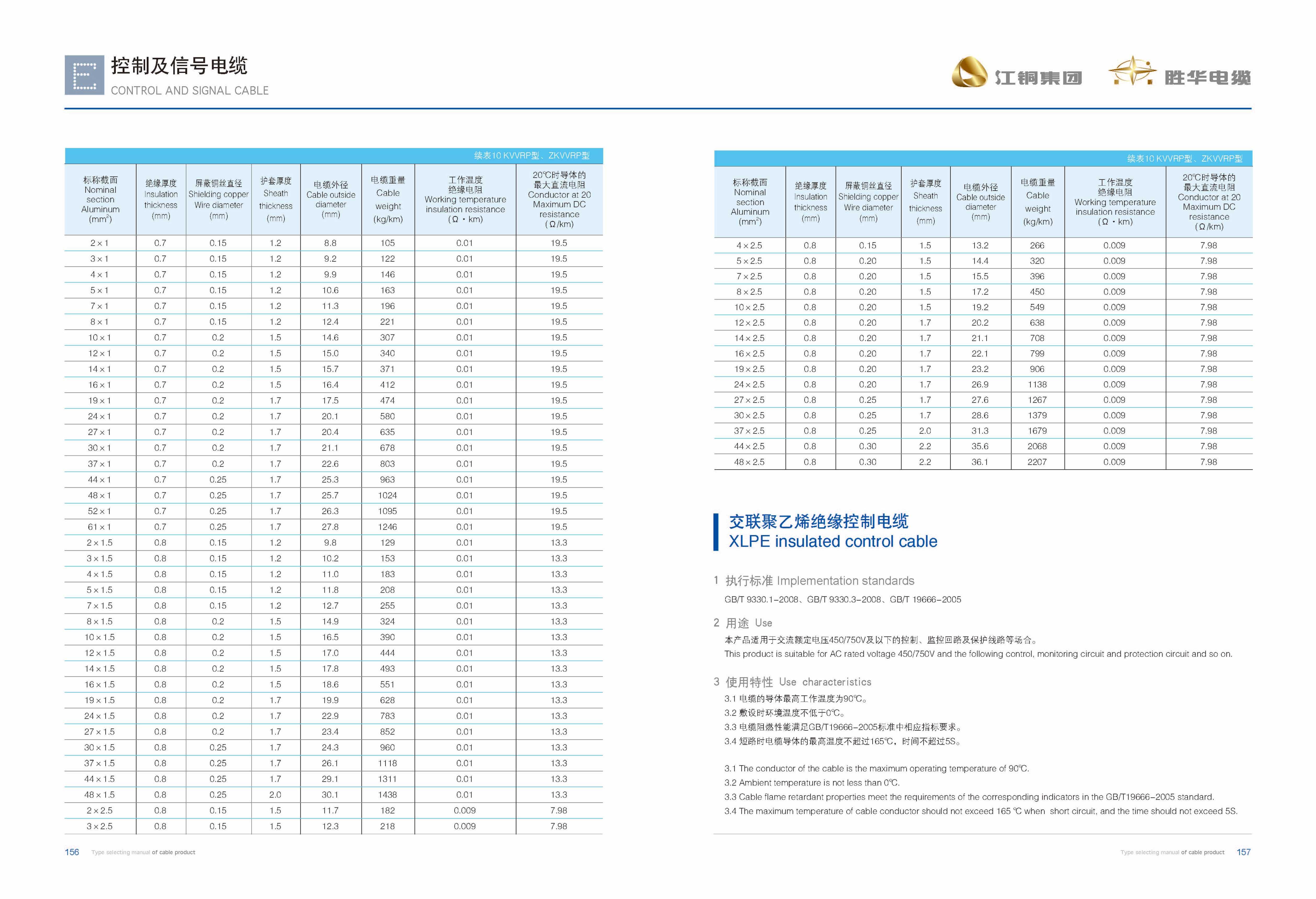 江铜胜华型号电子版2019-80