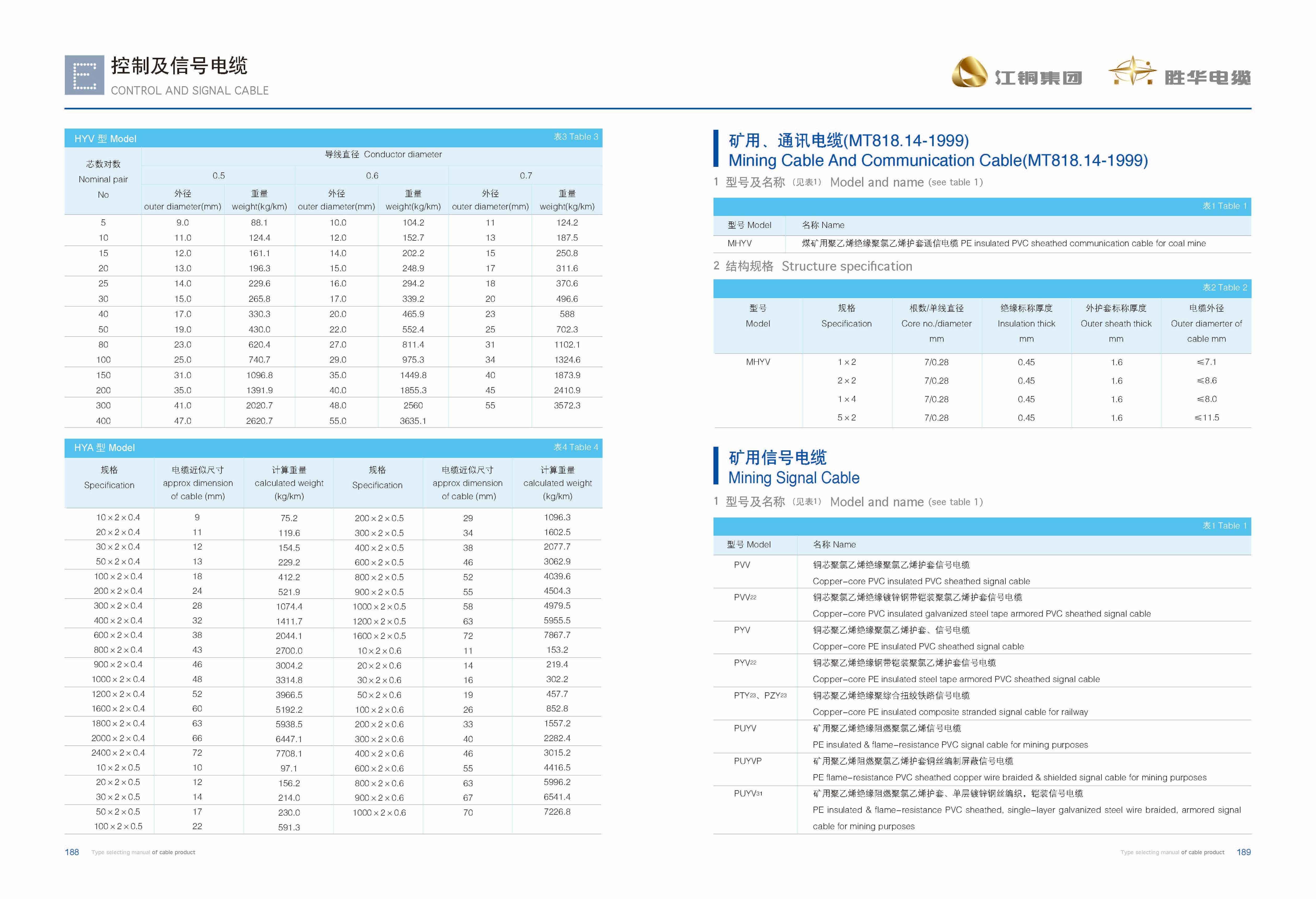 江铜胜华型号电子版2019-96