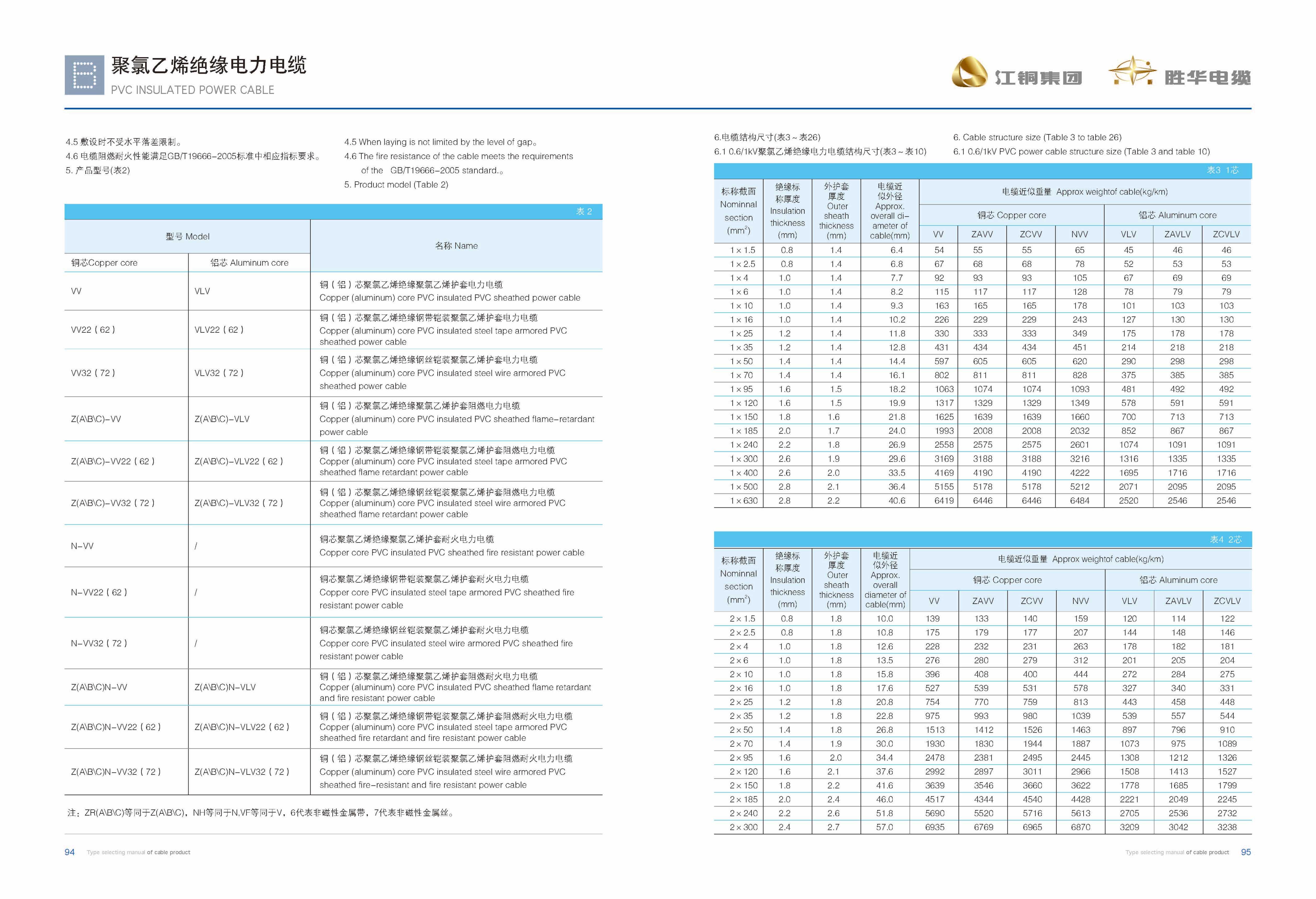 江铜胜华型号电子版2019-49