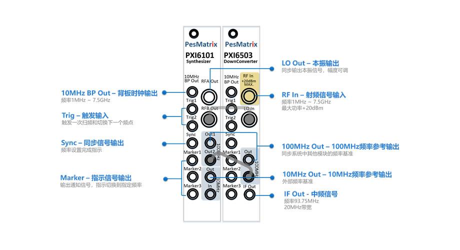 产品界面-PXI7100_5