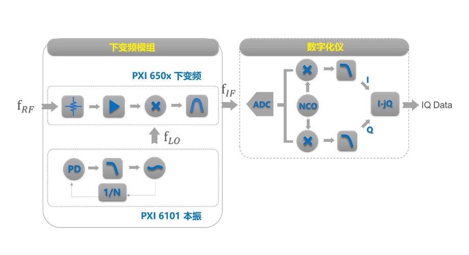 产品界面-PXI7100_3