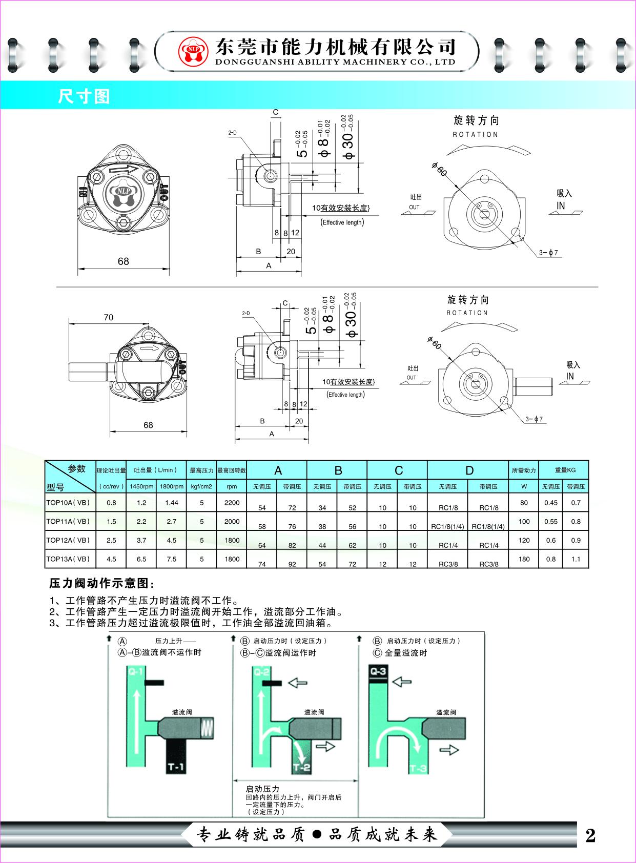 能力机械2019画册-02