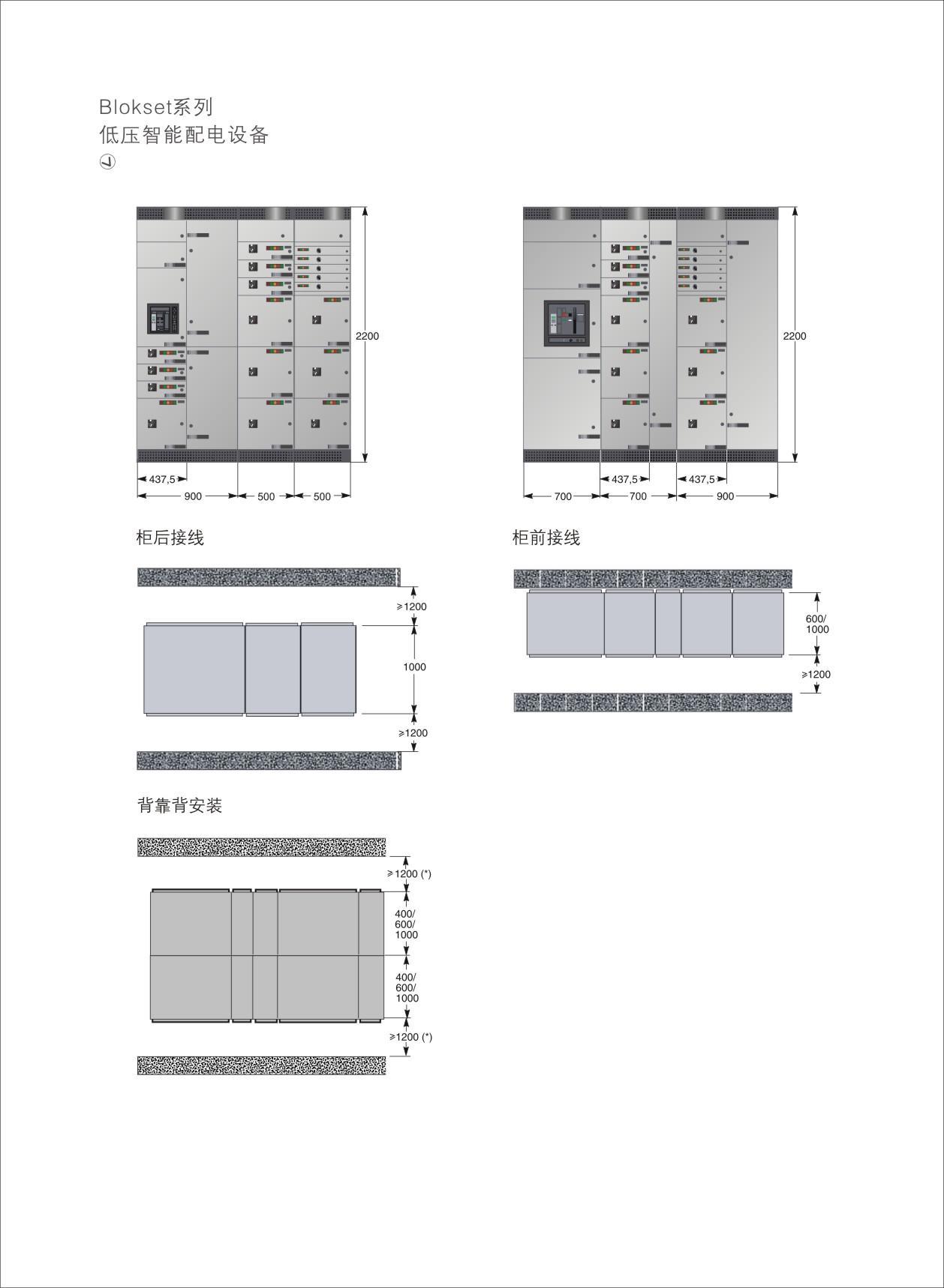 Blokset系列智能配電設備-03