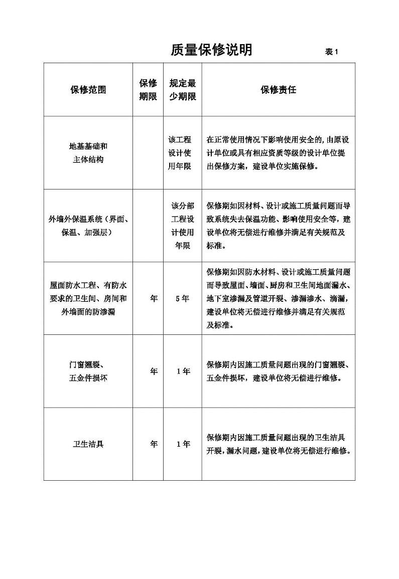 非住宅商品房质量保证书-示范文本-非住宅商品房质量保证书-示范文本_页面_4