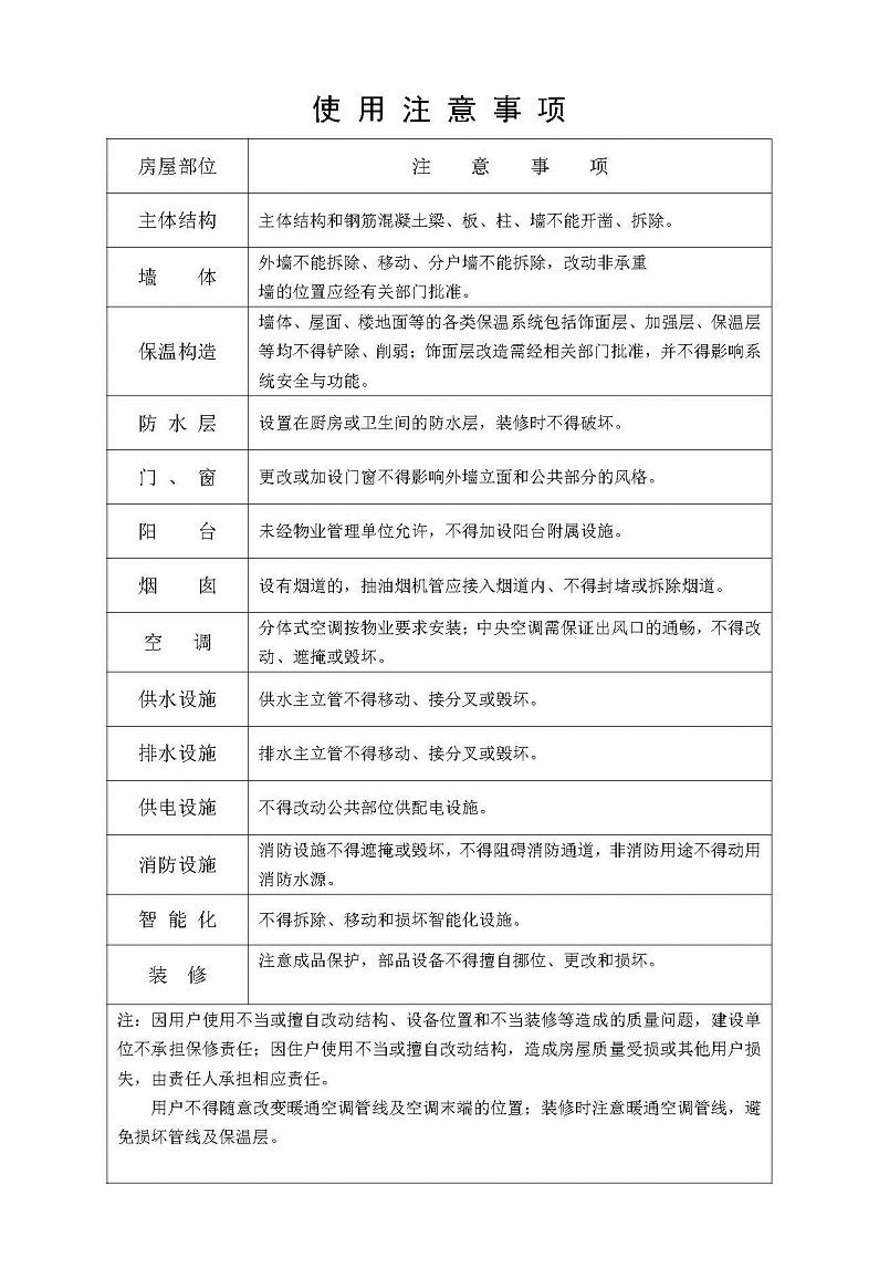 非住宅商品房使用说明书-示范文本_页面_7