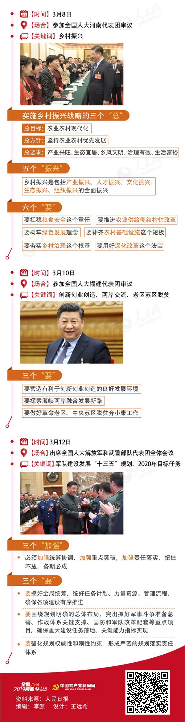 """习近平2019年两会讲话""""干货""""全掌握-2"""