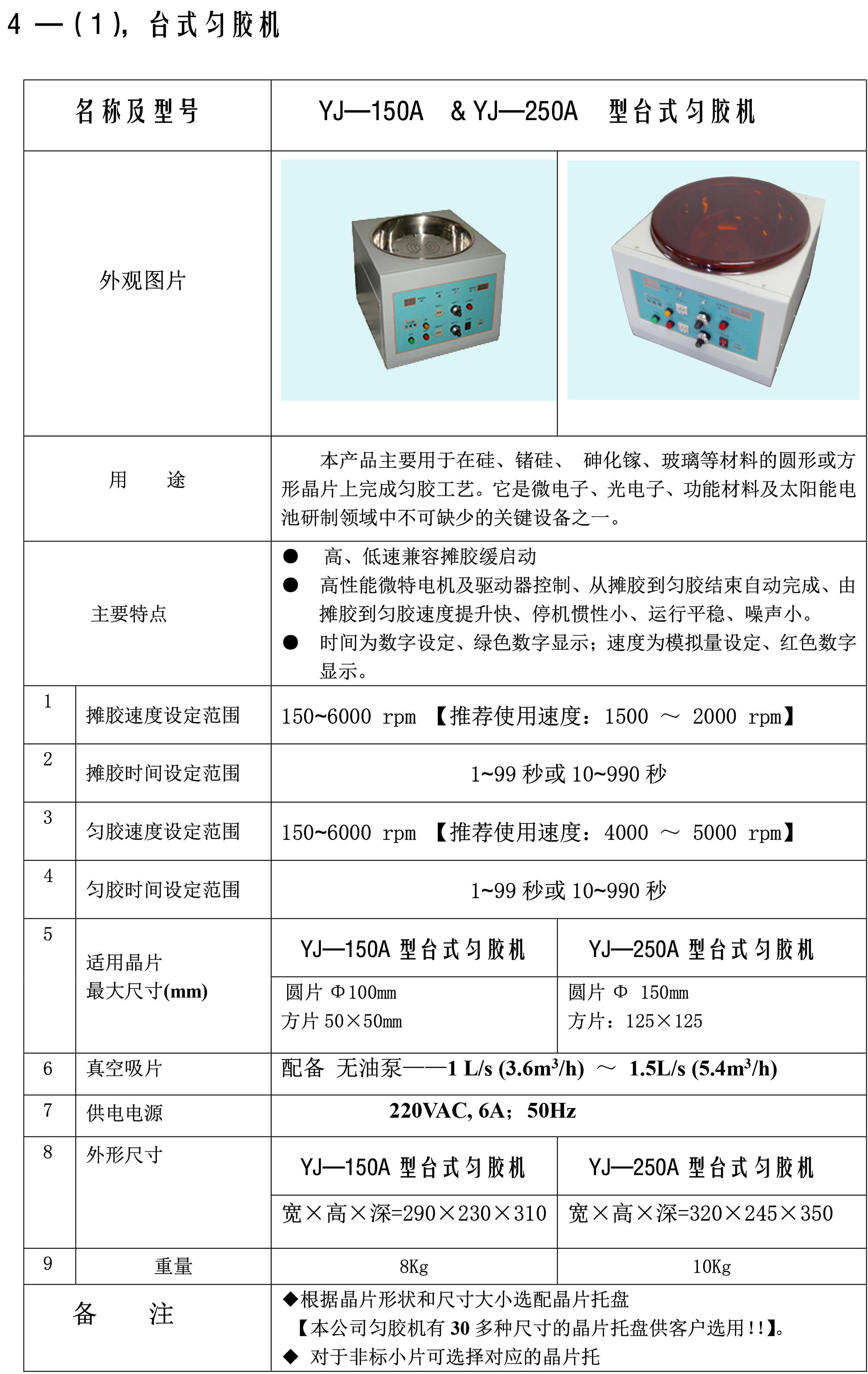 网站产品参数图片-004台式匀胶机