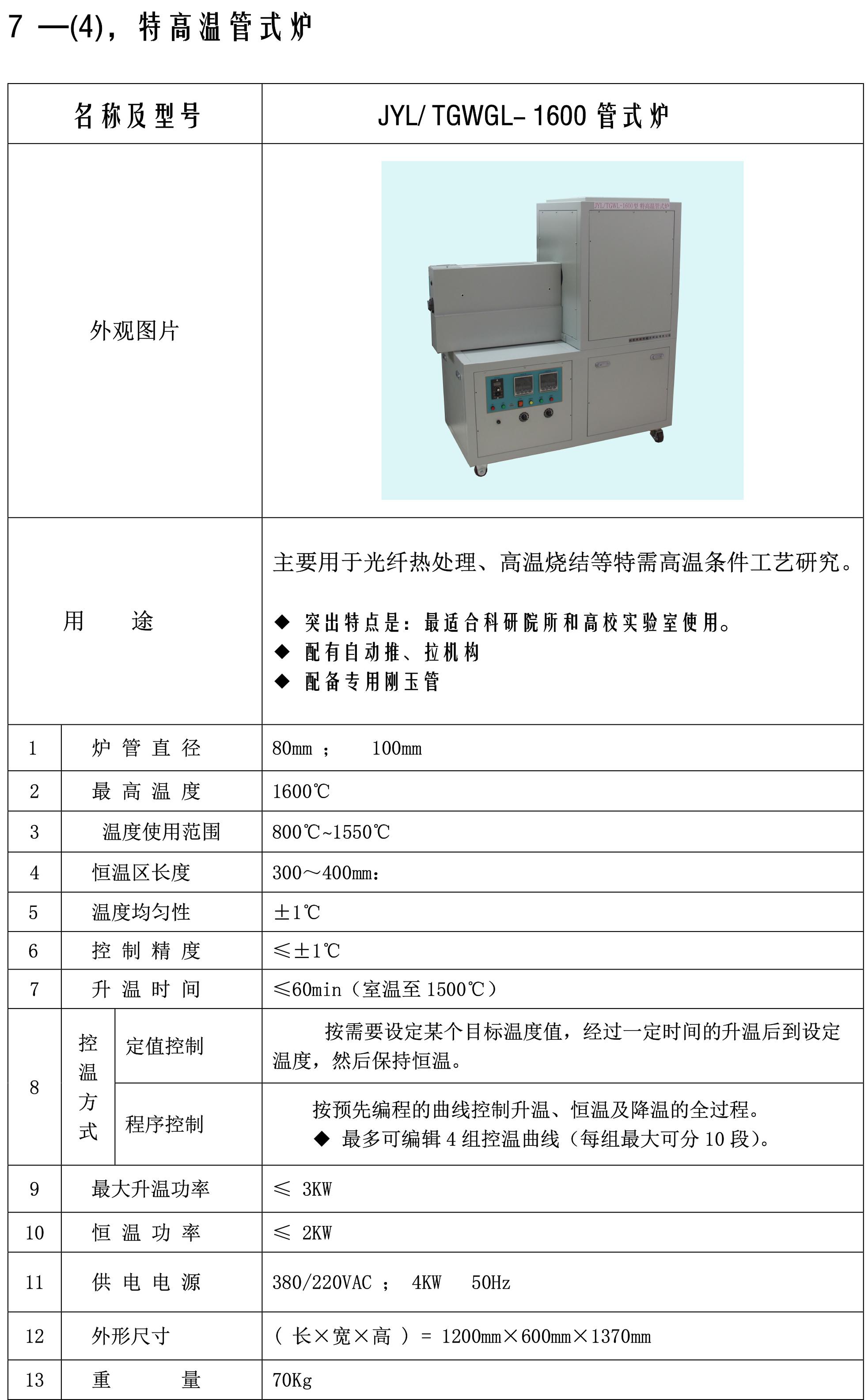 網站產品參數圖片-007特高溫管式爐
