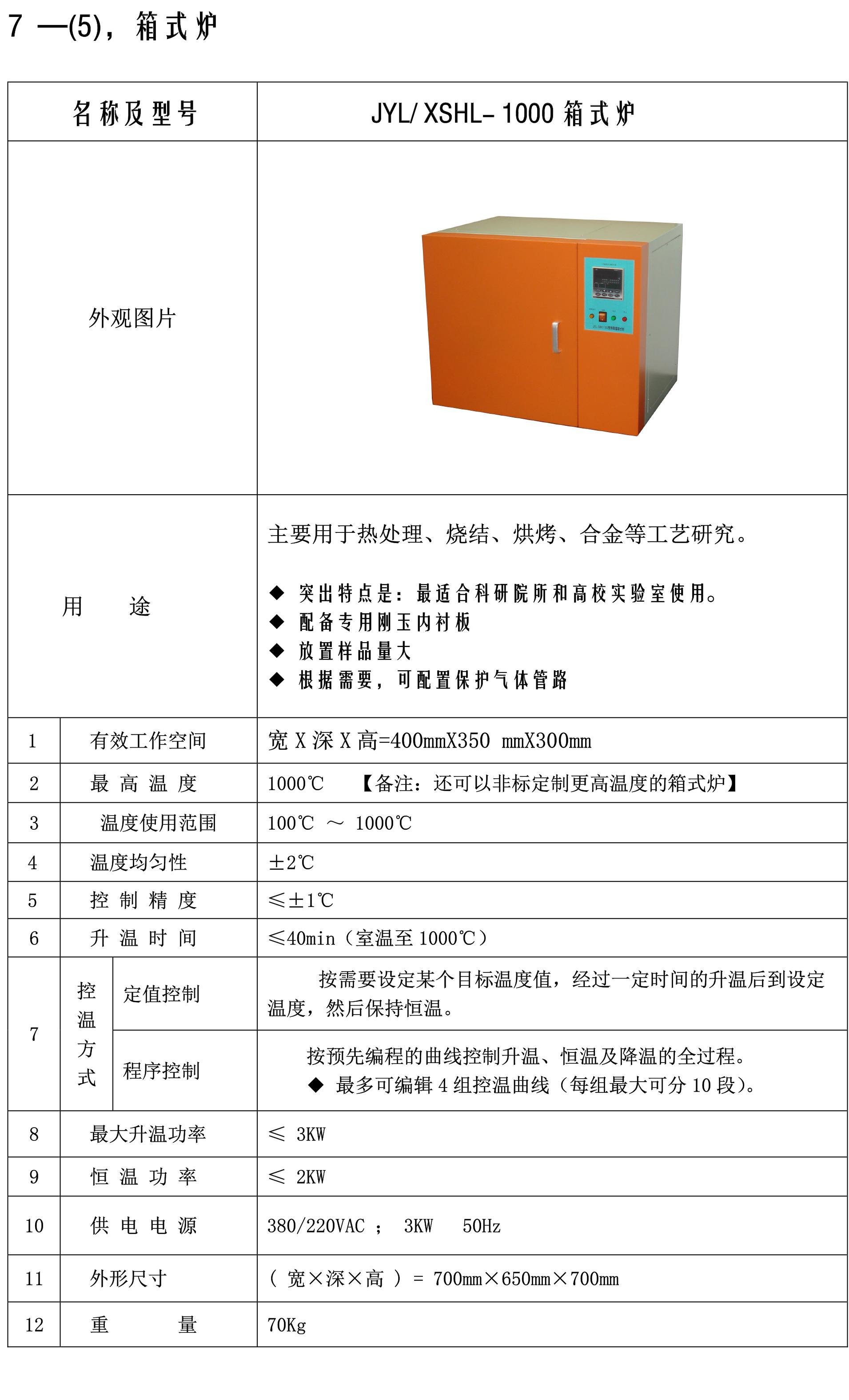 網站產品參數圖片-007箱式爐