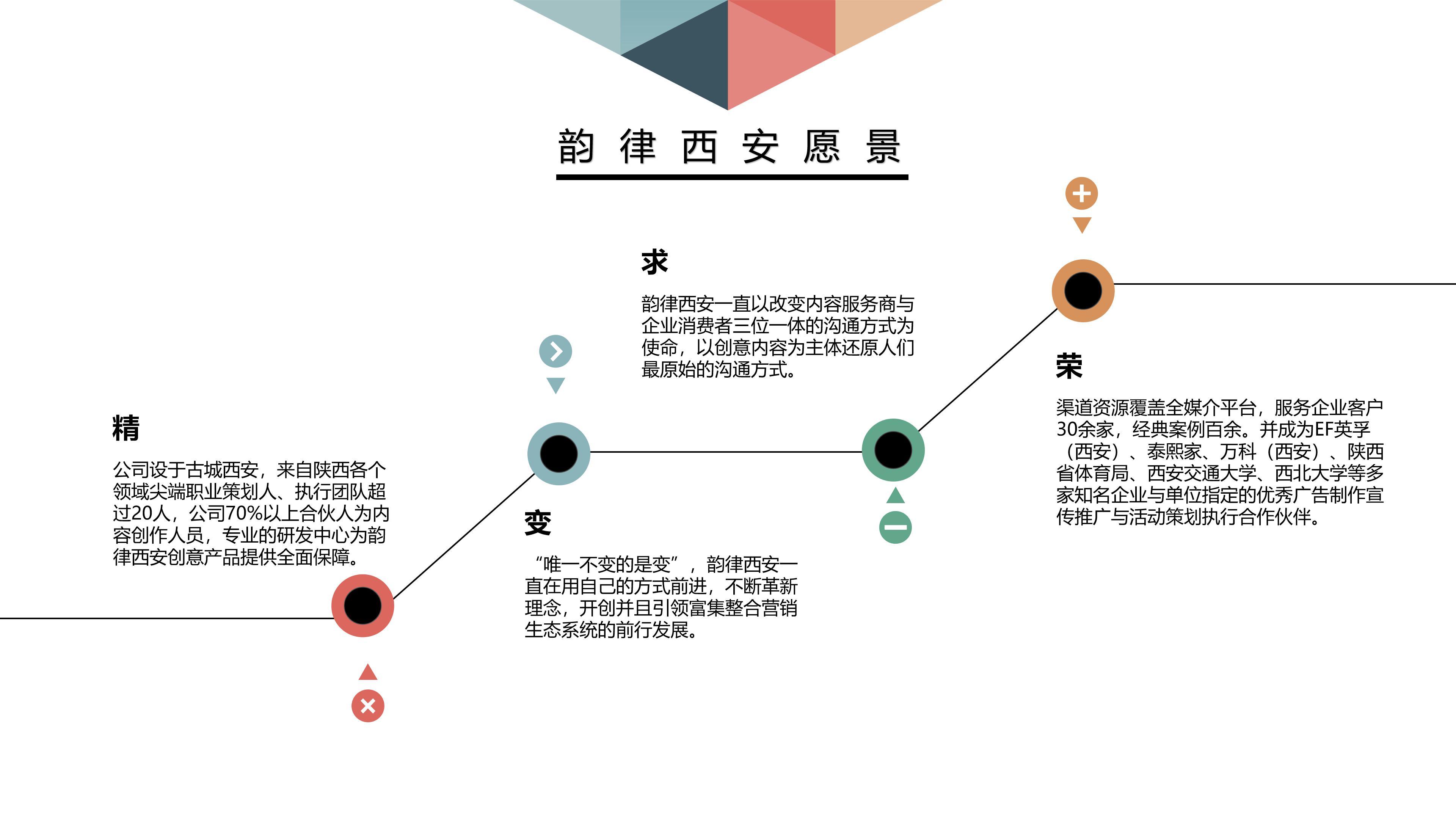 臺南新動向廣告文化傳播有限公司引見NEW_06