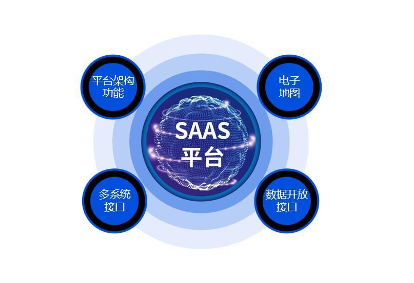 SAAS平台2