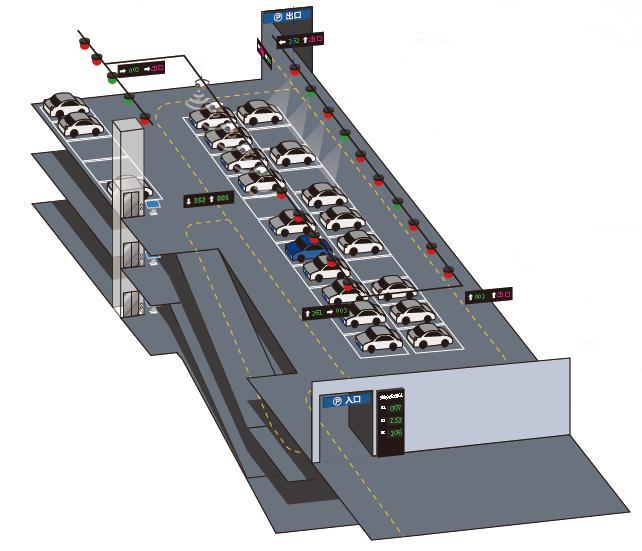 停车引导管理系统