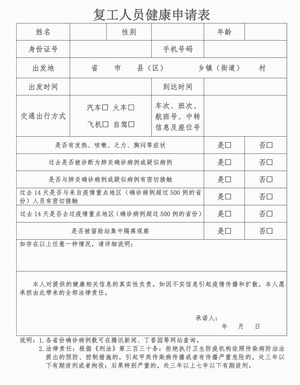 疫情期间复工注意事项及相关要求【2020】-06-4