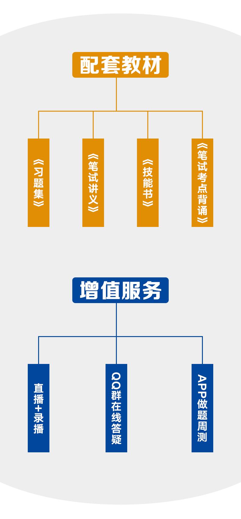 images-网络全程班_05