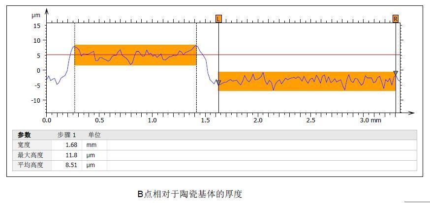 氧化铝膜厚-1-1
