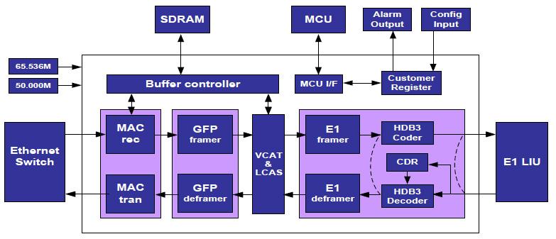 rc6105系统图