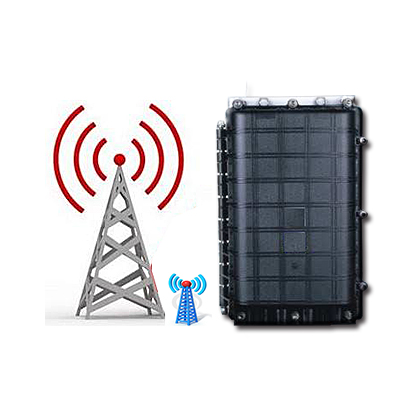 RF900—Dual-zone Fiber Optic Intrusion Detection System(GPRS intrusion detection system)