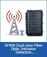 GPRS intrusion detection system