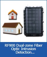 Dual-zone Fiber Optic Intrusion Detection System