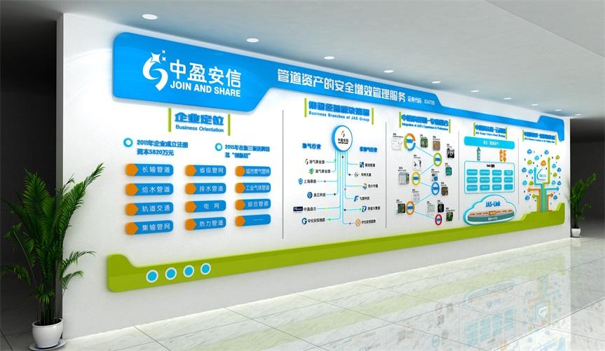 科技集团类企业文化墙-科技集团类企业文化墙-1