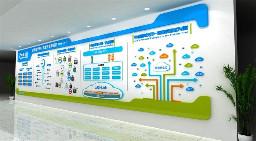 科技集团类企业文化墙-科技集团类企业文化墙-2
