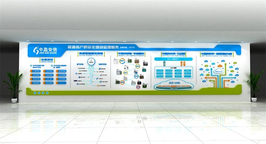 科技集团类企业文化墙-科技集团类企业文化墙-3