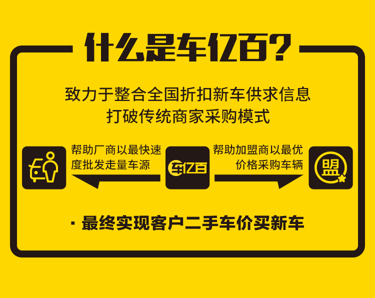 深圳车亿百