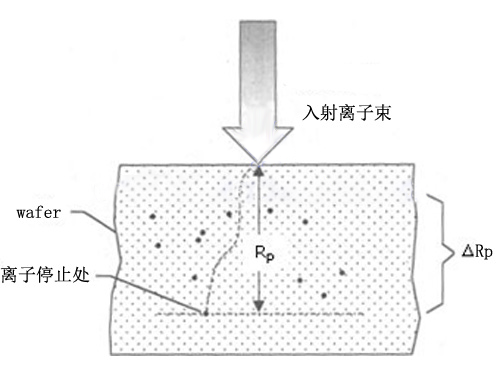 钨钼离子注入件1